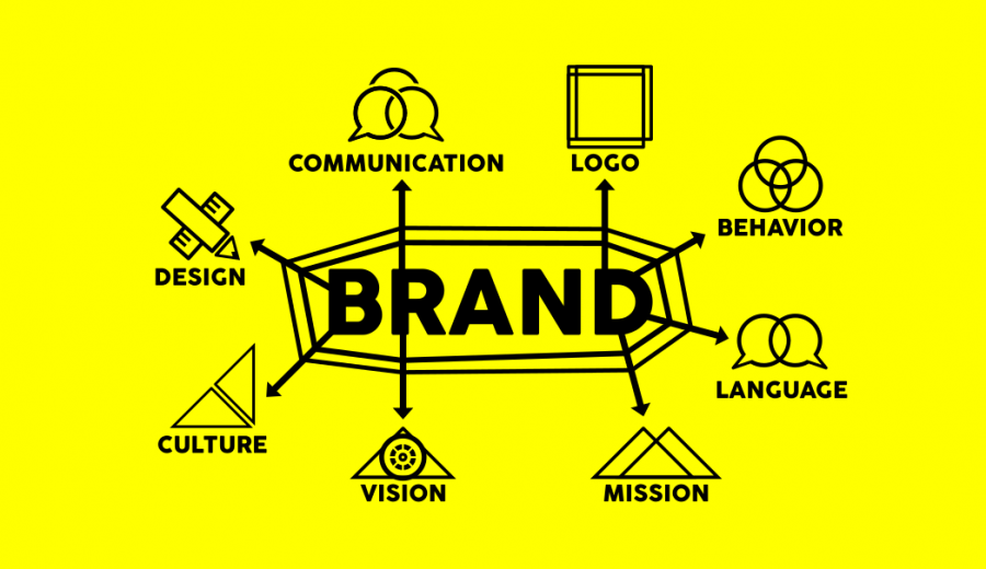How to create a brand identity | 702 Pros